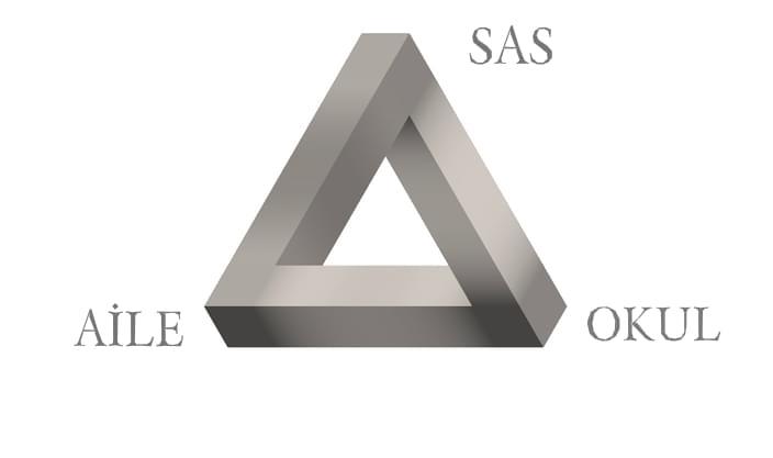 SAS, Aile ve Okul Üçgeni